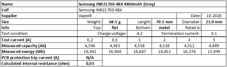 Samsung%20INR21700-48X%204800mAh%20(Gray)-info