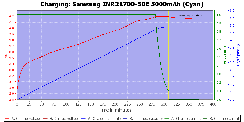 Samsung%20INR21700-50E%205000mAh%20(Cyan)-Charge