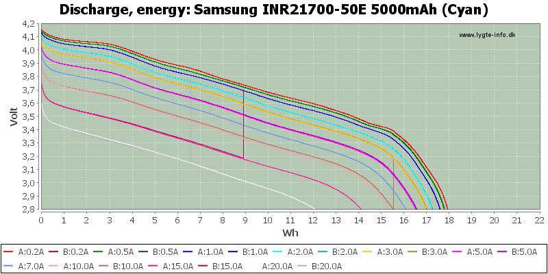 Samsung%20INR21700-50E%205000mAh%20(Cyan)-Energy