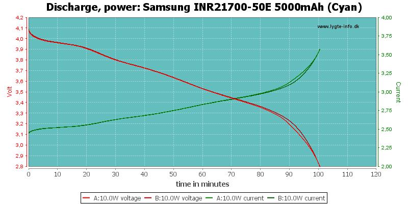 Samsung%20INR21700-50E%205000mAh%20(Cyan)-PowerLoadTime