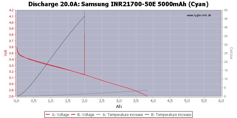 Samsung%20INR21700-50E%205000mAh%20(Cyan)-Temp-20.0