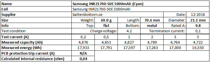 Samsung%20INR21700-50E%205000mAh%20(Cyan)-info