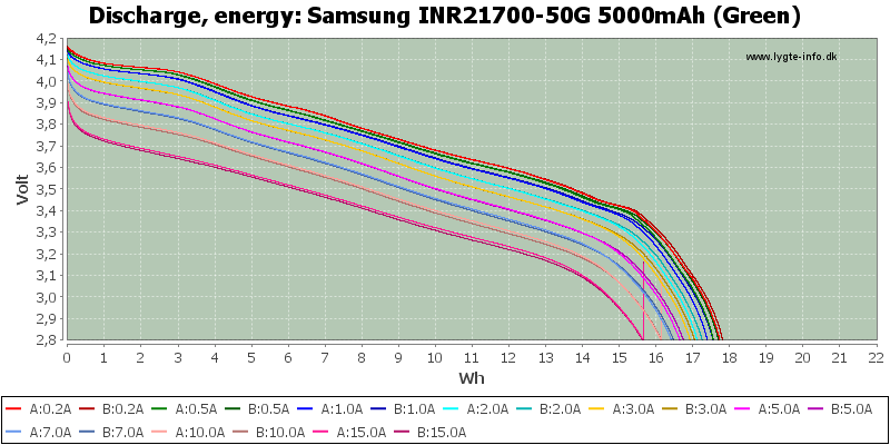 Samsung%20INR21700-50G%205000mAh%20(Green)-Energy