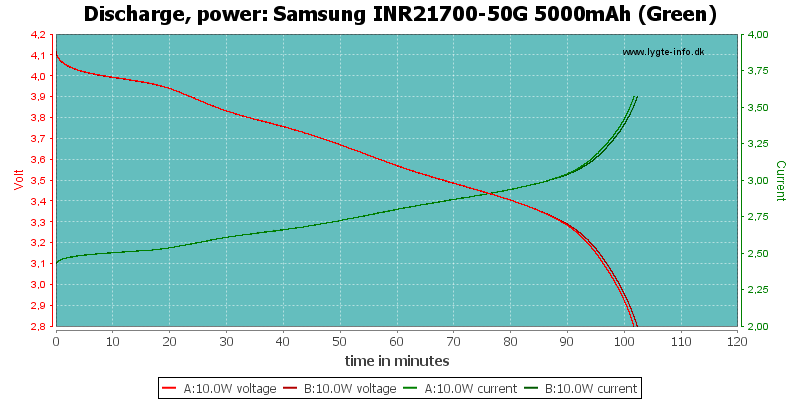 Samsung%20INR21700-50G%205000mAh%20(Green)-PowerLoadTime