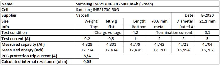 Samsung%20INR21700-50G%205000mAh%20(Green)-info