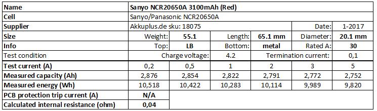 Sanyo%20NCR20650A%203100mAh%20(Red)-info