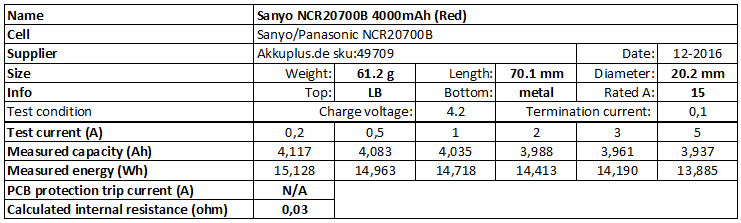 Sanyo%20NCR20700B%204000mAh%20(Red)-info