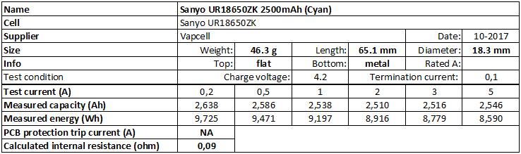 Sanyo%20UR18650ZK%202500mAh%20(Cyan)-info