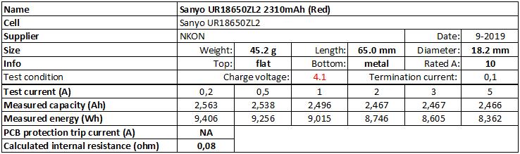 Sanyo%20UR18650ZL2%202310mAh%20(Red)-info