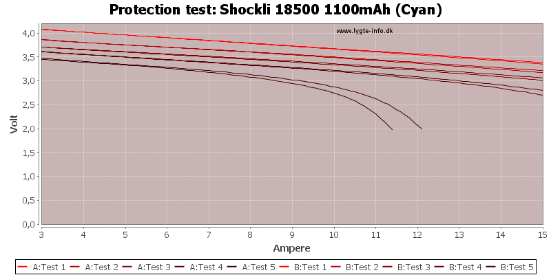 Shockli%2018500%201100mAh%20(Cyan)-TripCurrent