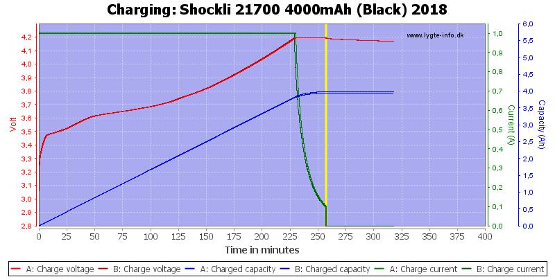 Shockli%2021700%204000mAh%20(Black)%202018-Charge