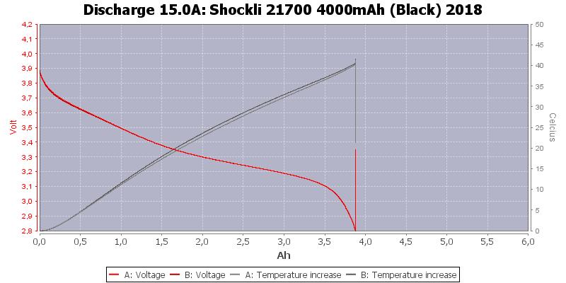 Shockli%2021700%204000mAh%20(Black)%202018-Temp-15.0
