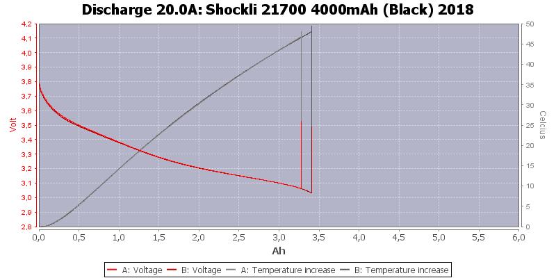 Shockli%2021700%204000mAh%20(Black)%202018-Temp-20.0