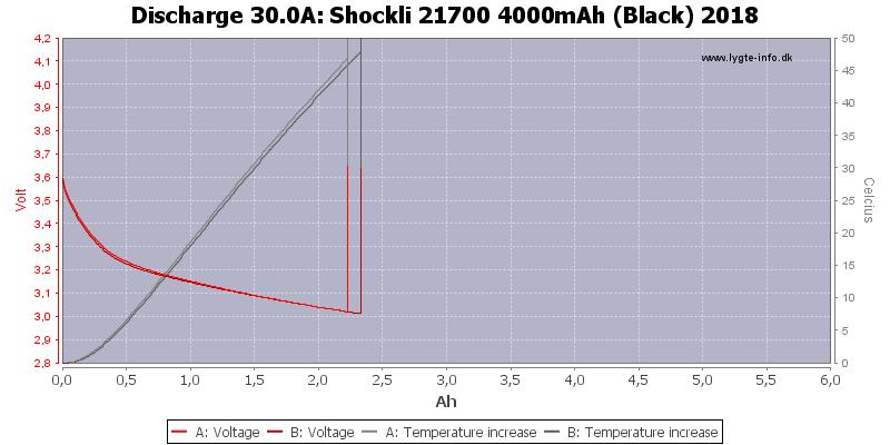 Shockli%2021700%204000mAh%20(Black)%202018-Temp-30.0