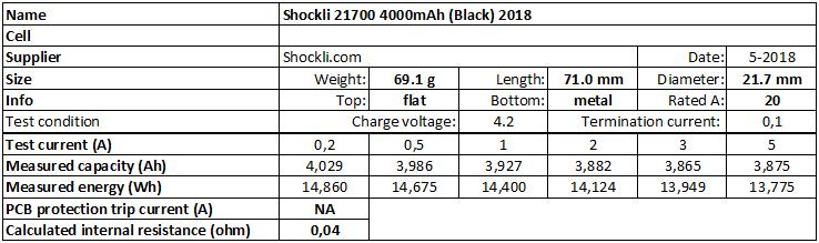 Shockli%2021700%204000mAh%20(Black)%202018-info