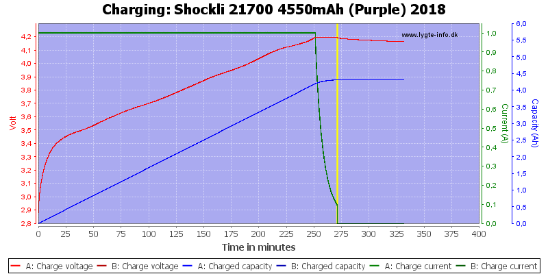 Shockli%2021700%204550mAh%20(Purple)%202018-Charge