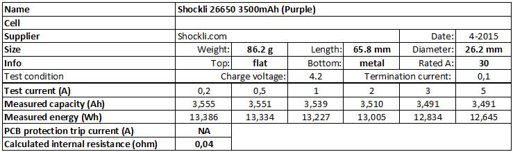 Shockli%2026650%203500mAh%20(Purple)-info