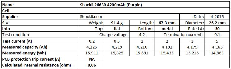 Shockli%2026650%204200mAh%20(Purple)-info