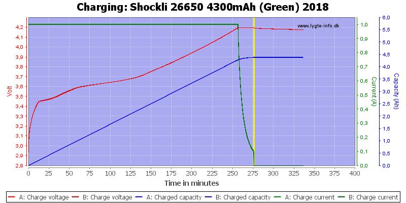 Shockli%2026650%204300mAh%20(Green)%202018-Charge