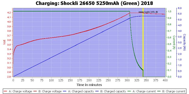 Shockli%2026650%205250mAh%20(Green)%202018-Charge