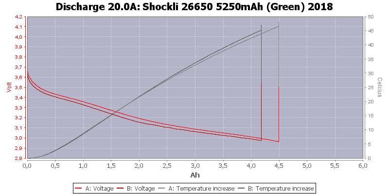Shockli%2026650%205250mAh%20(Green)%202018-Temp-20.0