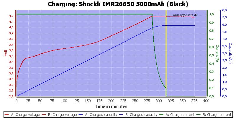 Shockli%20IMR26650%205000mAh%20(Black)-Charge