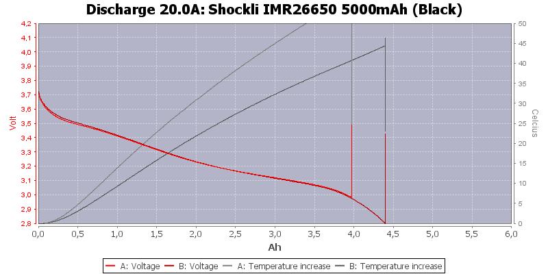 Shockli%20IMR26650%205000mAh%20(Black)-Temp-20.0