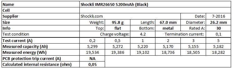 Shockli%20IMR26650%205200mAh%20(Black)-info