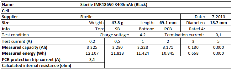 Sibeile%20IMR18650%203400mAh%20(Black)-info