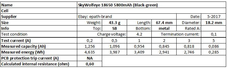 SkyWolfeye%2018650%205800mAh%20(Black-green)-info