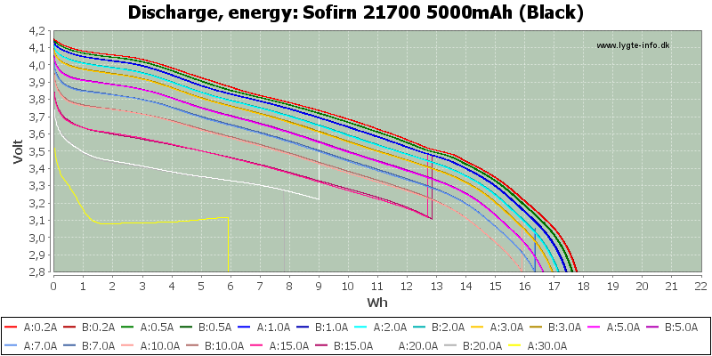 Sofirn%2021700%205000mAh%20(Black)-Energy