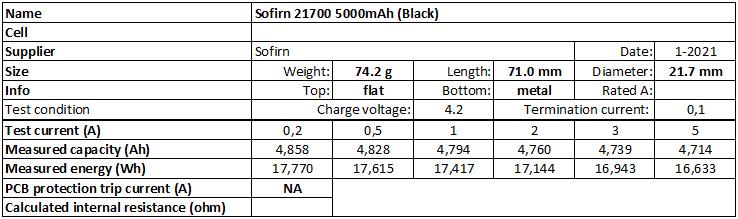 Sofirn%2021700%205000mAh%20(Black)-info