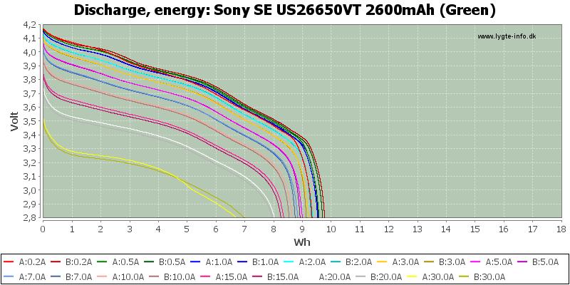 Sony%20SE%20US26650VT%202600mAh%20(Green)-Energy