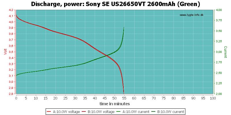 Sony%20SE%20US26650VT%202600mAh%20(Green)-PowerLoadTime