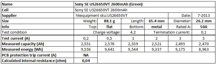 Sony%20SE%20US26650VT%202600mAh%20(Green)-info