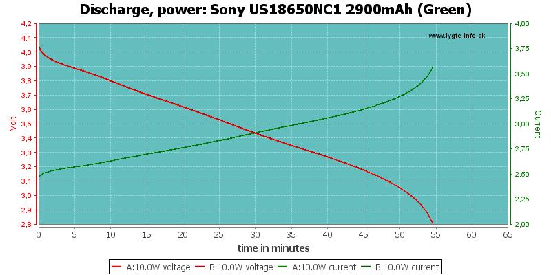 Sony%20US18650NC1%202900mAh%20(Green)-PowerLoadTime