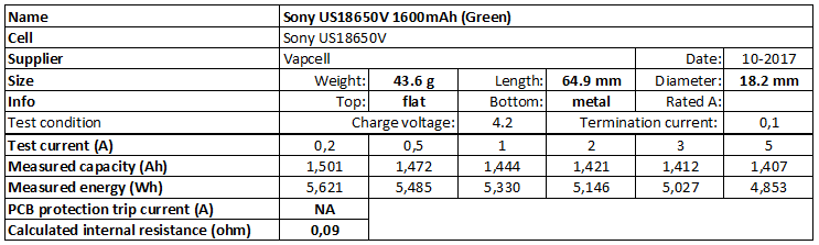 Sony%20US18650V%201600mAh%20(Green)-info