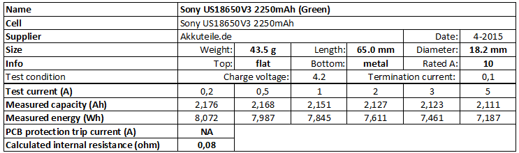 Sony%20US18650V3%202250mAh%20(Green)-info