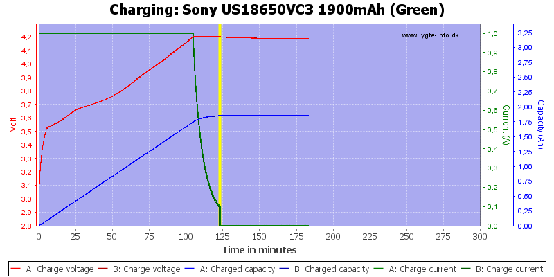 Sony%20US18650VC3%201900mAh%20(Green)-Charge