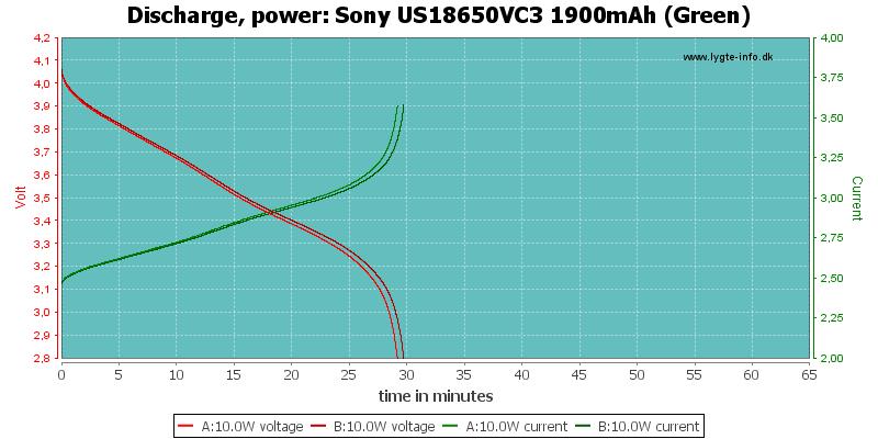 Sony%20US18650VC3%201900mAh%20(Green)-PowerLoadTime