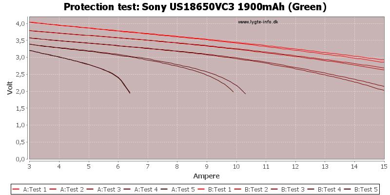 Sony%20US18650VC3%201900mAh%20(Green)-TripCurrent