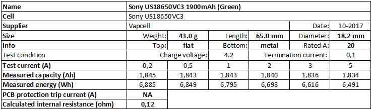 Sony%20US18650VC3%201900mAh%20(Green)-info