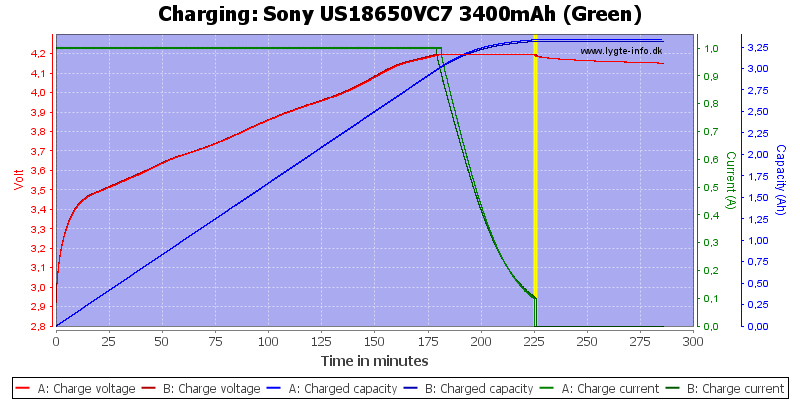 Sony%20US18650VC7%203400mAh%20(Green)-Charge