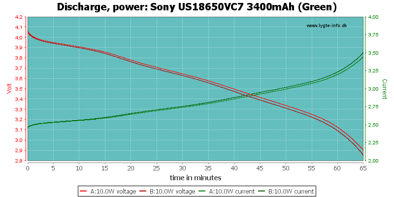 Sony%20US18650VC7%203400mAh%20(Green)-PowerLoadTime