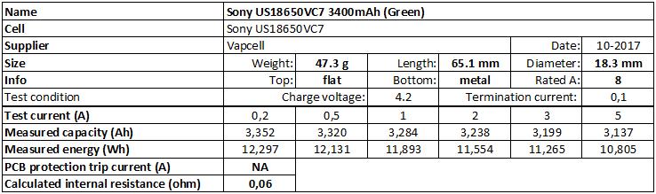Sony%20US18650VC7%203400mAh%20(Green)-info