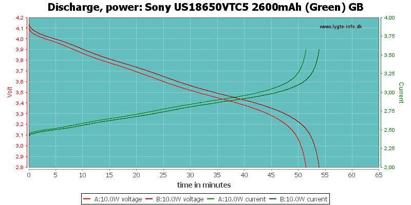 Sony%20US18650VTC5%202600mAh%20(Green)%20GB-PowerLoadTime