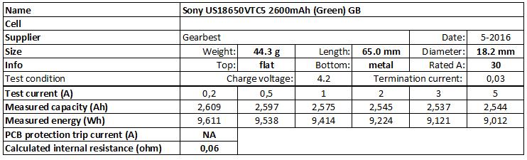 Sony%20US18650VTC5%202600mAh%20(Green)%20GB-info
