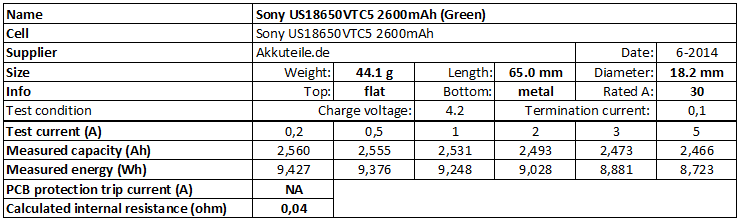 Sony%20US18650VTC5%202600mAh%20(Green)-info