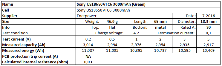 Sony%20US18650VTC6%203000mAh%20(Green)-info