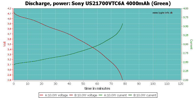 Sony%20US21700VTC6A%204000mAh%20(Green)-PowerLoadTime